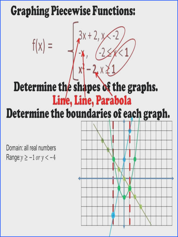 piecewise functions worksheet answers as well as worksheets evaluating piecewise functions worksheet collection of evaluating piecewise