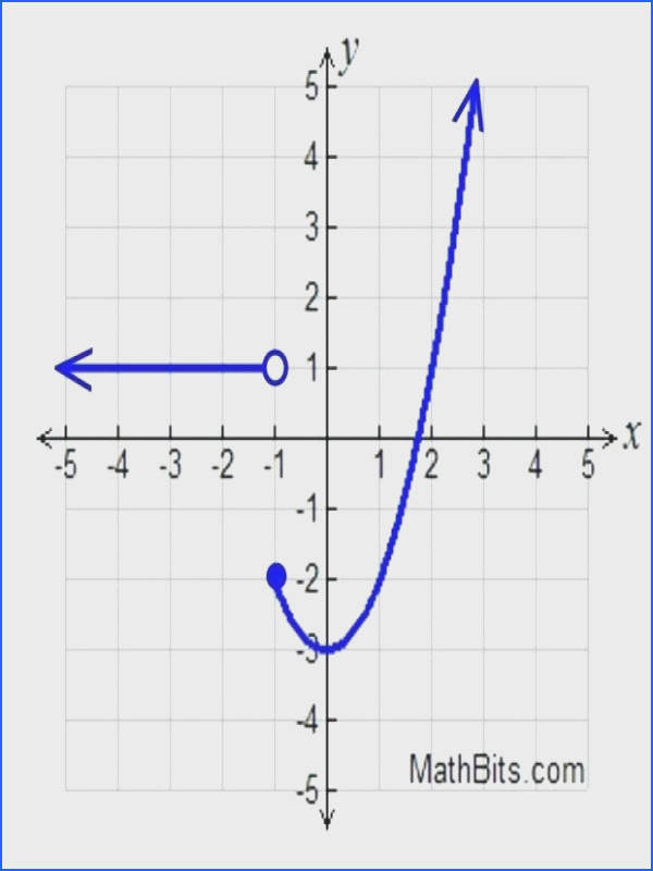 piecewise functions worksheet answers to her with graphing piecewise function snapshot ravishing stunning 44 graphing piecewise functions