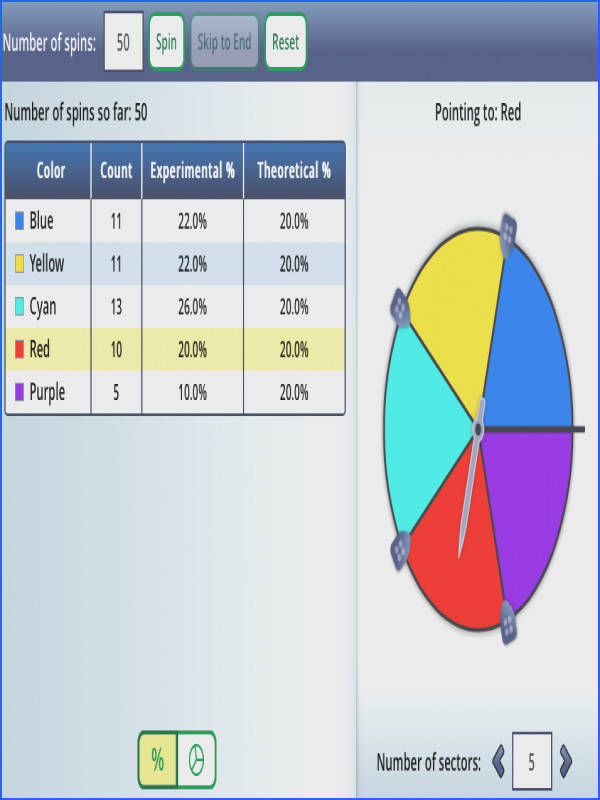 Find this Pin and more on EXPERIMENTAL PROBABILITY by cpenny7198