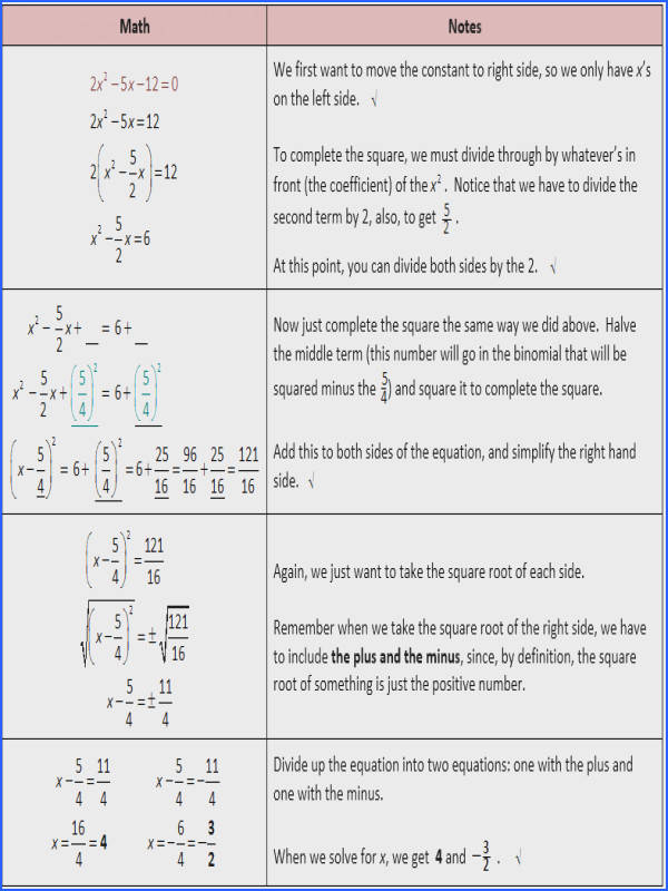 Factoring Quadratics Factoring Trinomials Guess and Check method Grouping Method Box Method and pleting the Square Convert Vertex Form to Standard