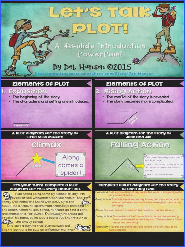 Plot Elements PowerPoint this is an engaging memorable way to introduce plot elements of Teaching