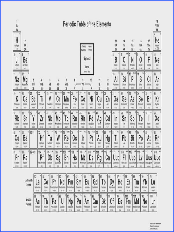 Printable Periodic Table of the Elements Valence Charges