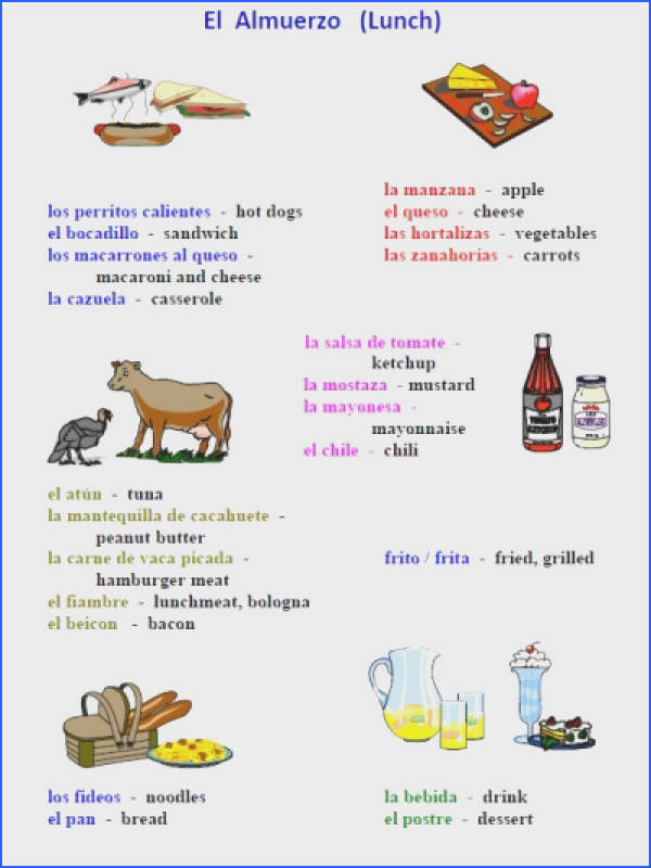 Printable Spanish FREEBIE of the Day 25 page food in Spanish worksheet packet from