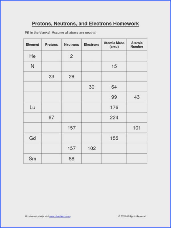 Protons Neutrons and Electrons Homework Worksheet for 5th 12th Grade