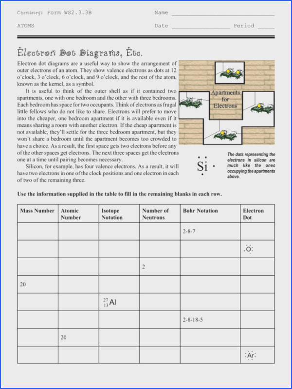 Protons Neutrons And Electrons Practice Worksheet Answers