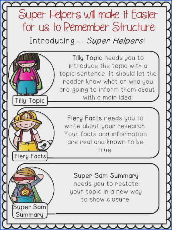 Informational Writing structure