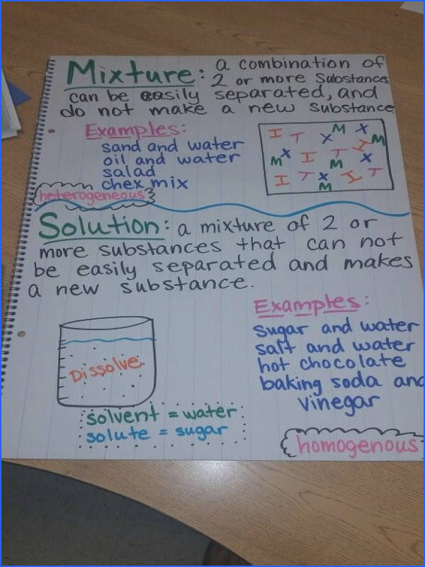 Pure Substances Mixtures and Solutions Oh My This lesson will assist students in distinguishing b Eighth Grade Science Pinterest