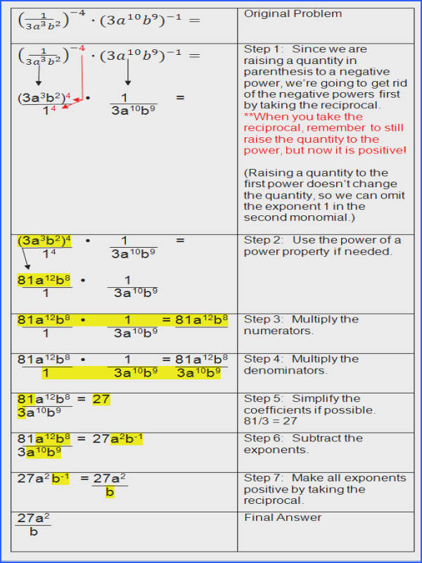 Raising Exponents To A Power Worksheet Worksheets for all Download and Worksheets