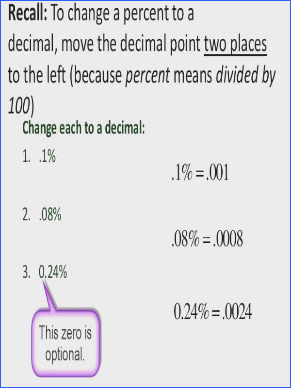 Recall To change a percent to adecimal move the decimal point two placesto the