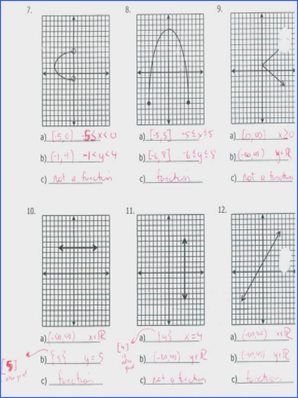 Inverse Relations And Functions Worksheet Worksheets for all Download and Worksheets