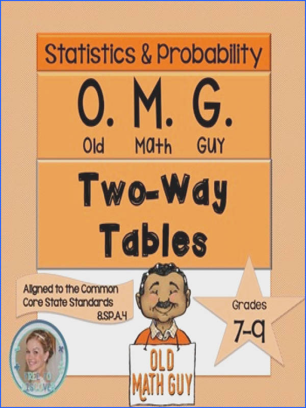 Two Way Tables Card Game