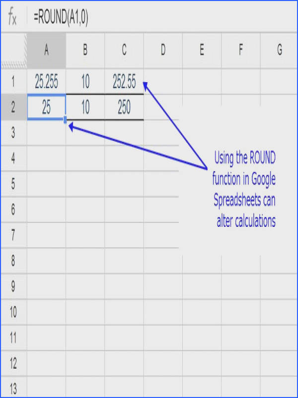 Rounding Numbers in Google Spreadsheets with the ROUND Function