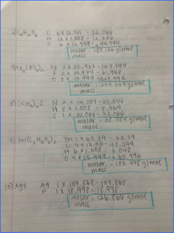 sydneyjanes guide to chemistry mass structure molar practice worksheet img an image part of scatter