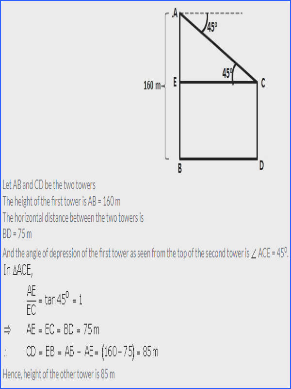 Selina ICSE Solutions for Class 10 Maths Heights and Distances A Plus Topper