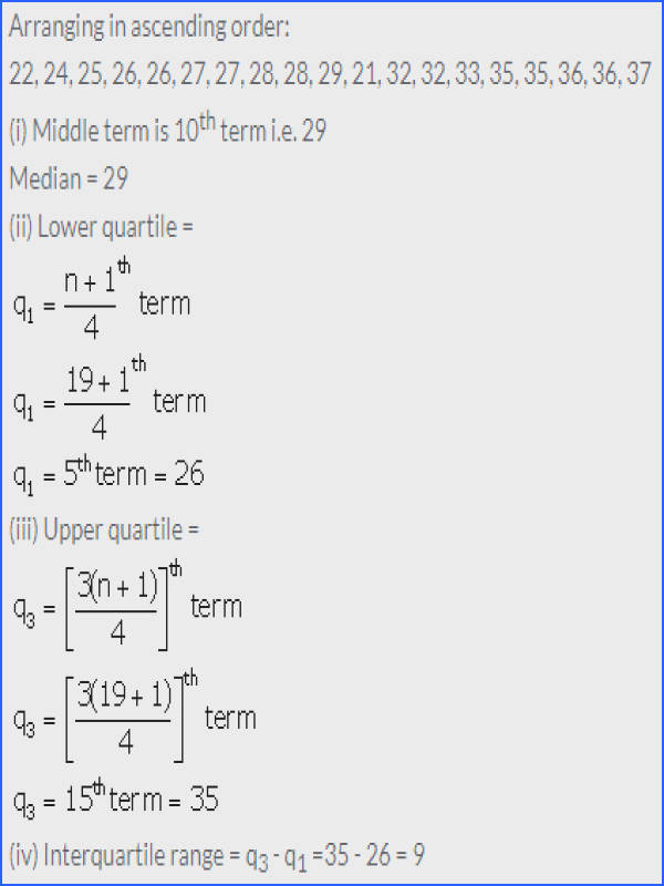 selina icse solutions class 10 maths measures central