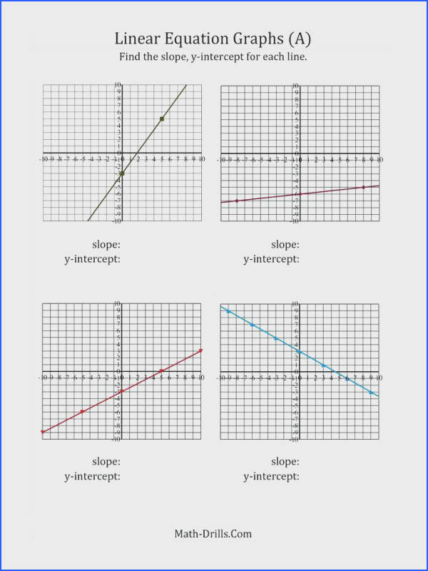 standard form to slope intercept worksheet doc the finding and y from a linear equation graph