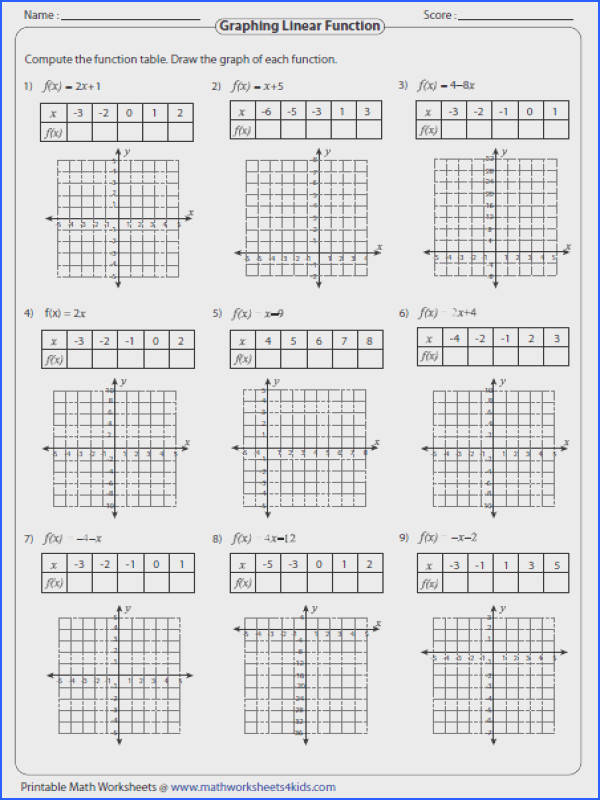 Printables Graphing Linear Equations Practice Worksheet function worksheets graphing linear function