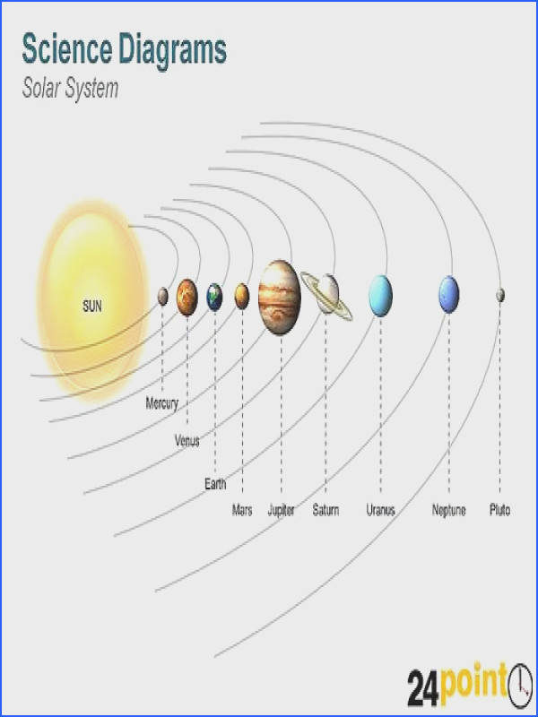 Solar System Scale Drawing Worksheet Page 3 Pics About Space Image Below Scale Drawing Worksheets