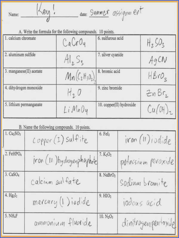 Solubility Worksheet Free Worksheets Library Solubility Curve Practice Problems Worksheet 1