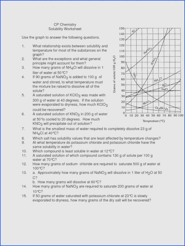 Solubility Curve Worksheet Answers | Mychaume.com