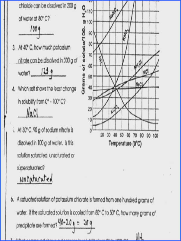 solubility curve worksheet solubility curves worksheet answers solubility curve worksheet ideas