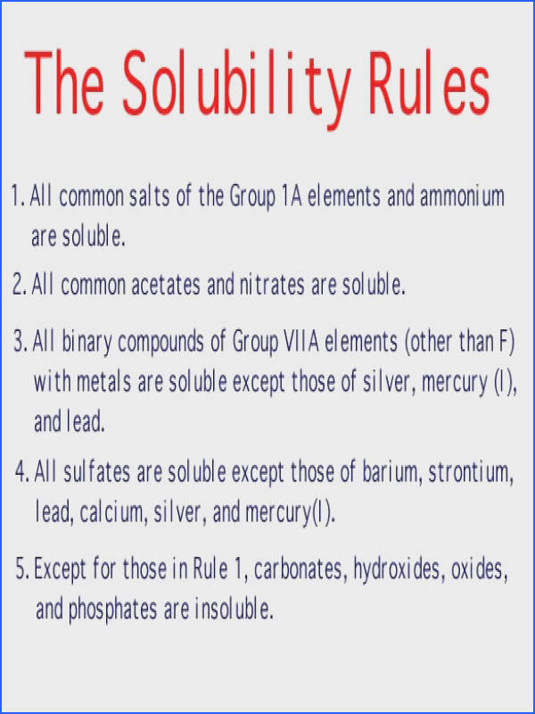 """Solubility Rules"" by Michael futt I am unsure when this was made"
