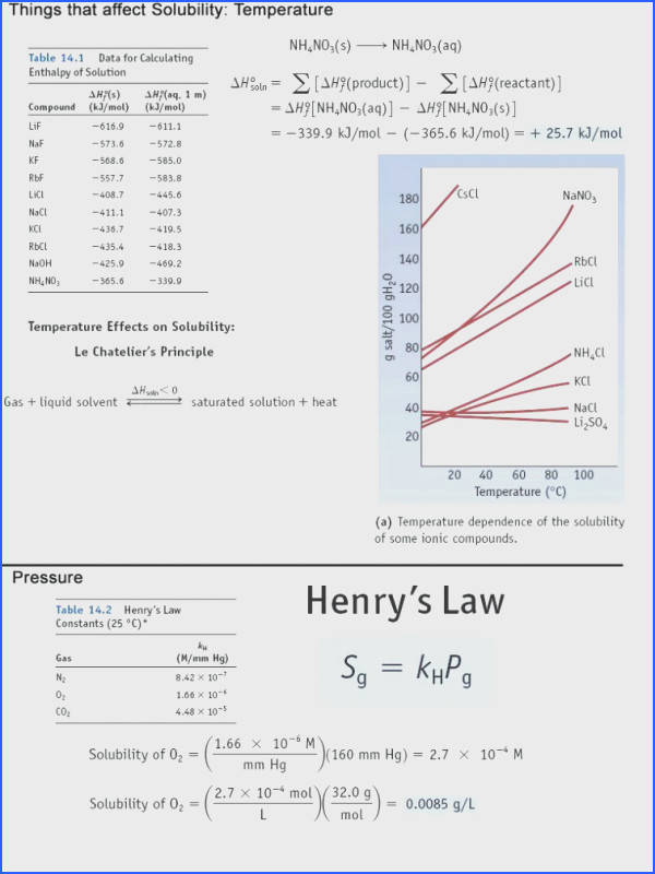 solutions worksheet answers as well as physical chemistry problems and solutions the chemistry of life worksheet