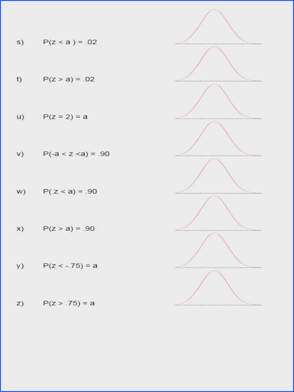 Show transcribed image text STANDARD NORMAL DISTRIBUTION WORKSHEET NAME In each of the problems below use the Normal Distribution and shade the appropriate