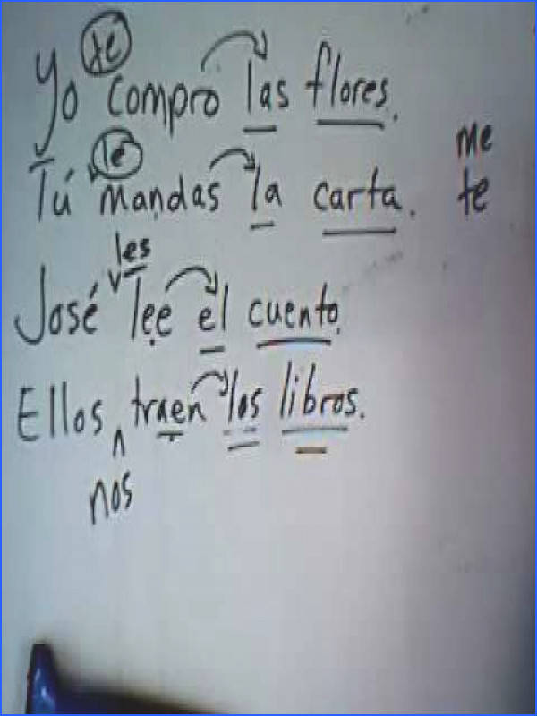Spanish Indirect Objects and Object Pronouns