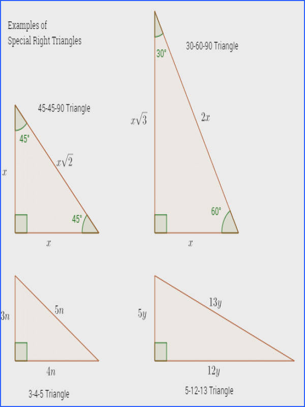 Special Right Triangles Math Help Pinterest Image Below 45 45 90 Triangle Worksheet