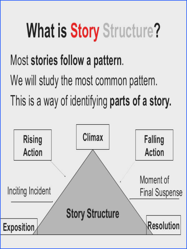 story structure from ereading worksheets 2 638