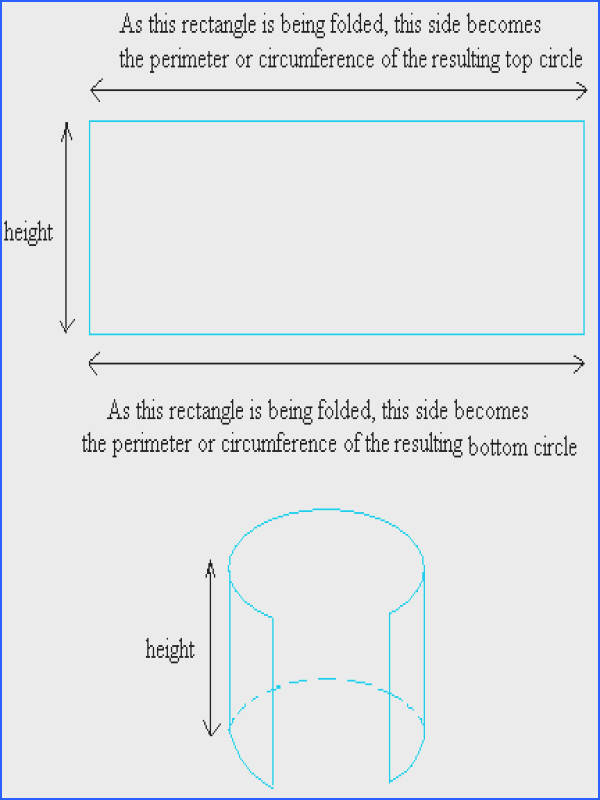 Cylinder template