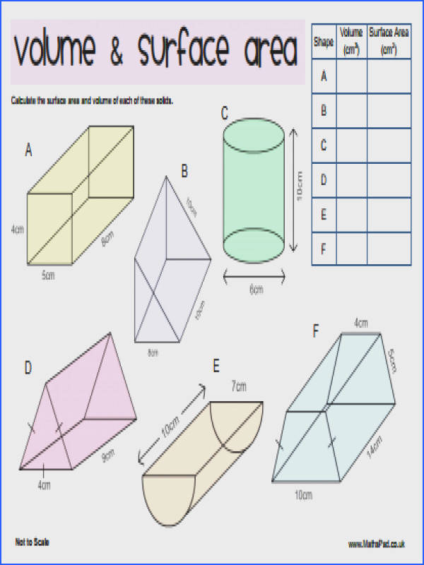 volume and surface area of prisms