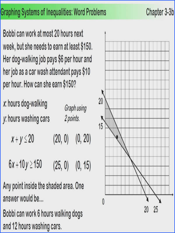 system of linear inequalities worksheet worksheets for all and share worksheets free on bonlacfoods