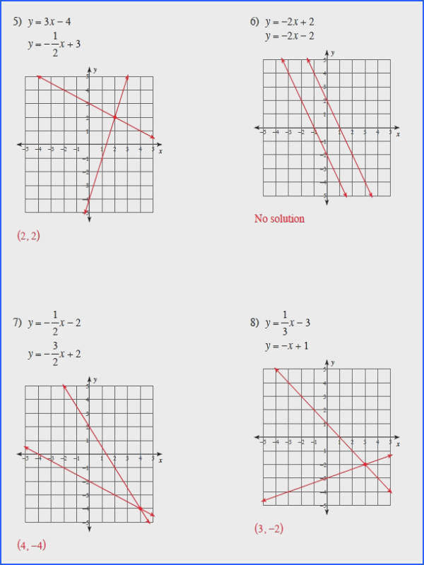 Graphing Systems Linear Equations Worksheet Worksheets For All
