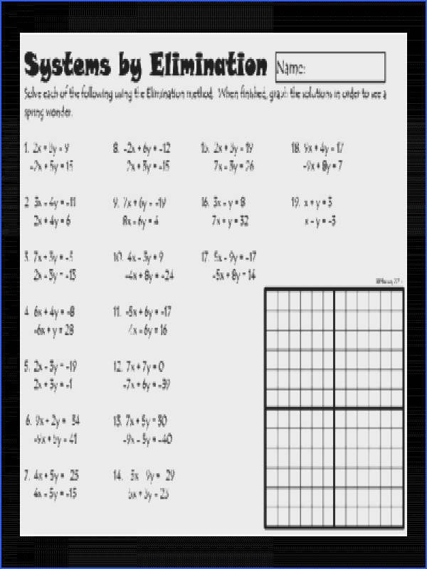 Systems of Linear Equations by Elimination from DawnMBrown on TeachersNotebook 2 pages Graphing Linear InequalitiesSolving