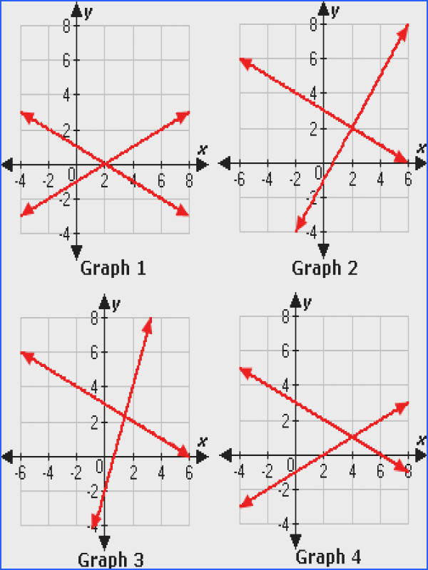 Worksheets For All Download And Worksheets Free SparkNotes Systems of Equations