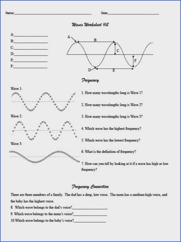 Teaching the Kid Middle School Wave Worksheet