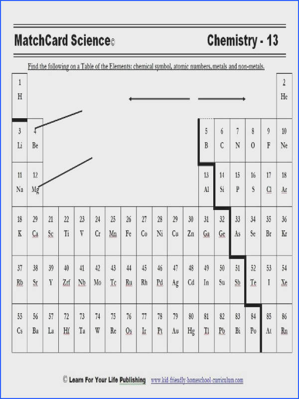 Students will learn the parts of atoms electron configuration molecular structure and the use of the periodic table