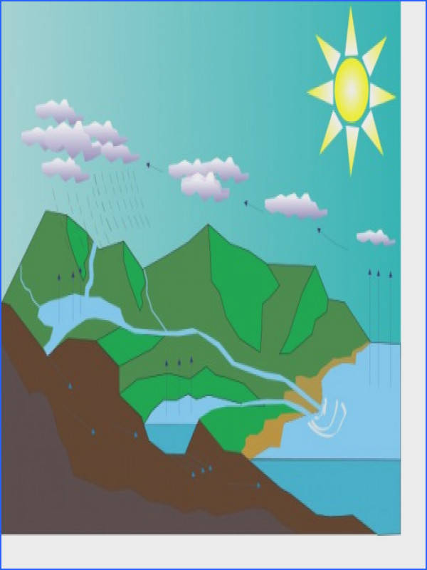 The Water Cycle FREE Printable Worksheets and Teaching Resources Teaching kids about the water cycle can be fun I loved teaching the children about our