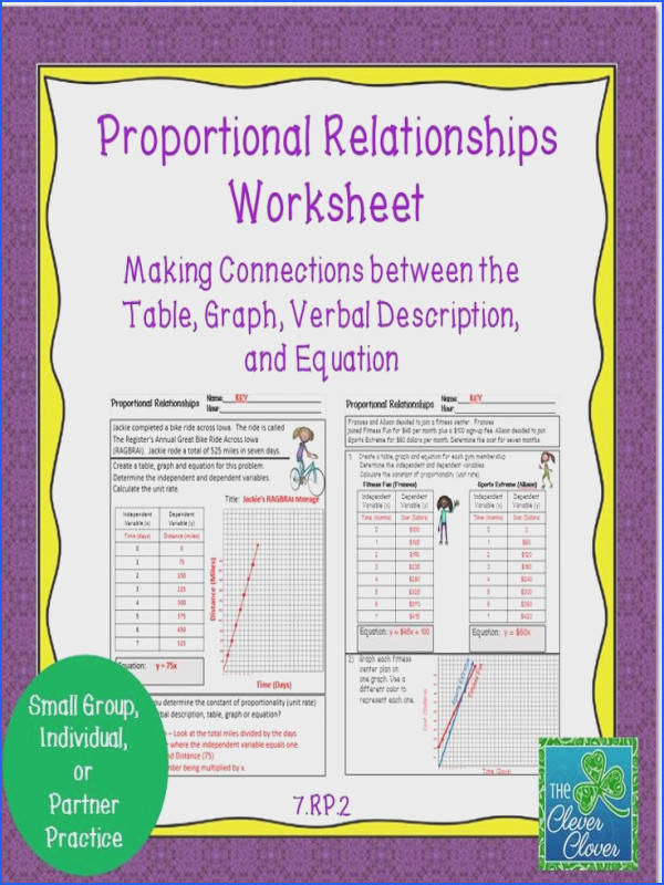 This product includes two activities in which students determine the unit rate independent and dependent