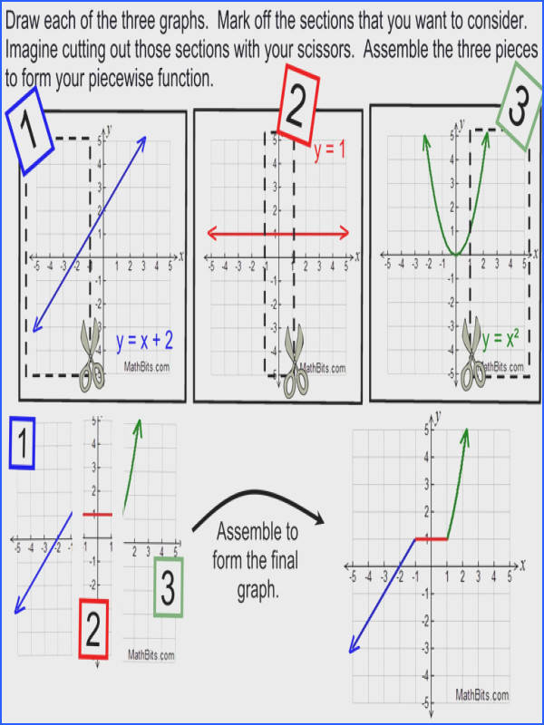 Transformations Quadratic Functions Worksheet Fresh Piecewise Absolute Value and Step Functions Mathbitsnotebook A1 Stock