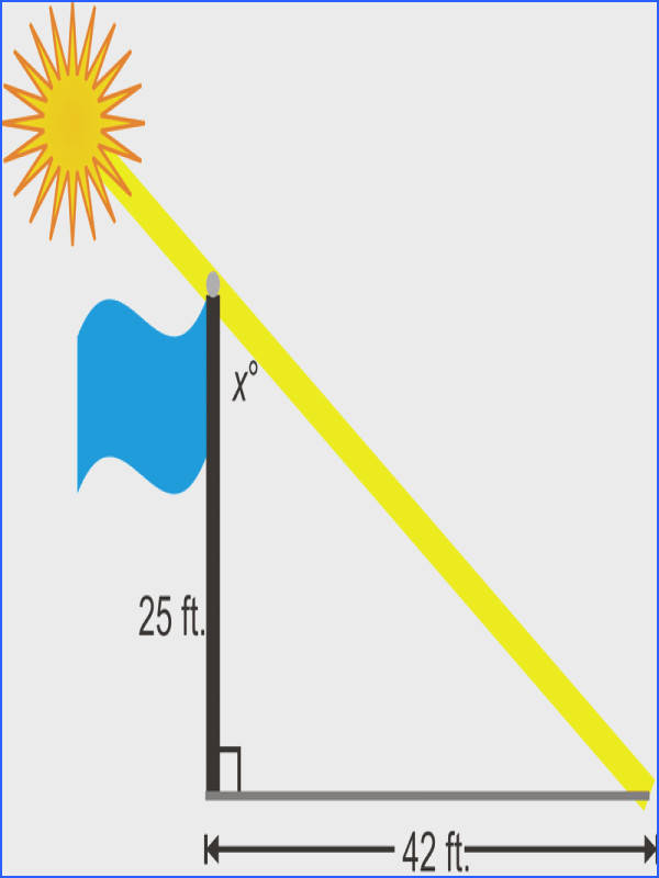 Solving for an Angle Measurment