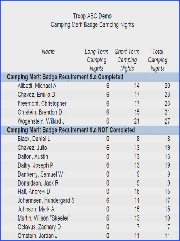 To produce this report select Camping Merit Badge Camping Nights from the Requirement Reports submenu on the Advancement menu