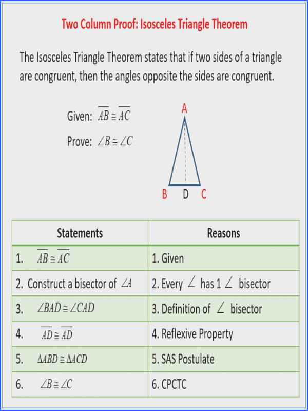 two column proof