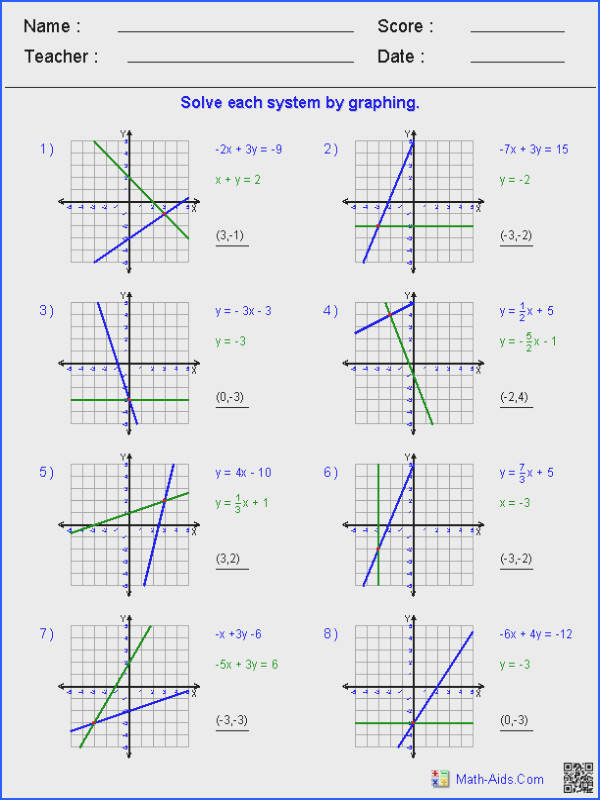 Two Systems Equations Worksheet Worksheets for all Download and Worksheets