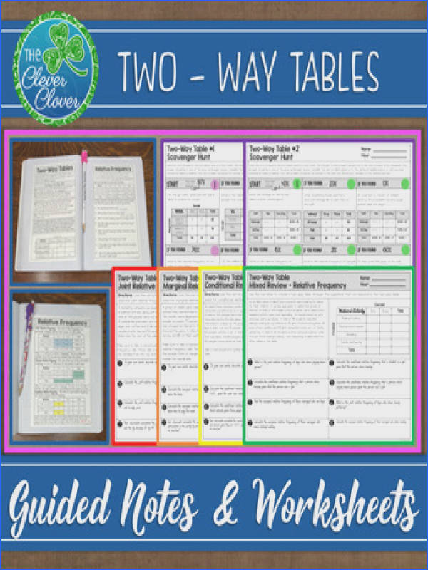 Two Way Tables Notes and Worksheets