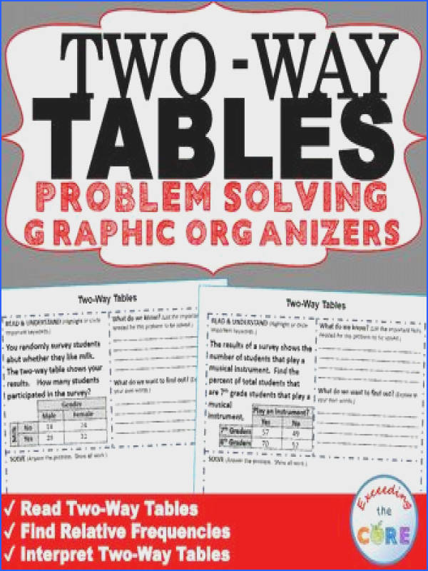 TWO WAY TABLES Word Problems with Graphic Organizers