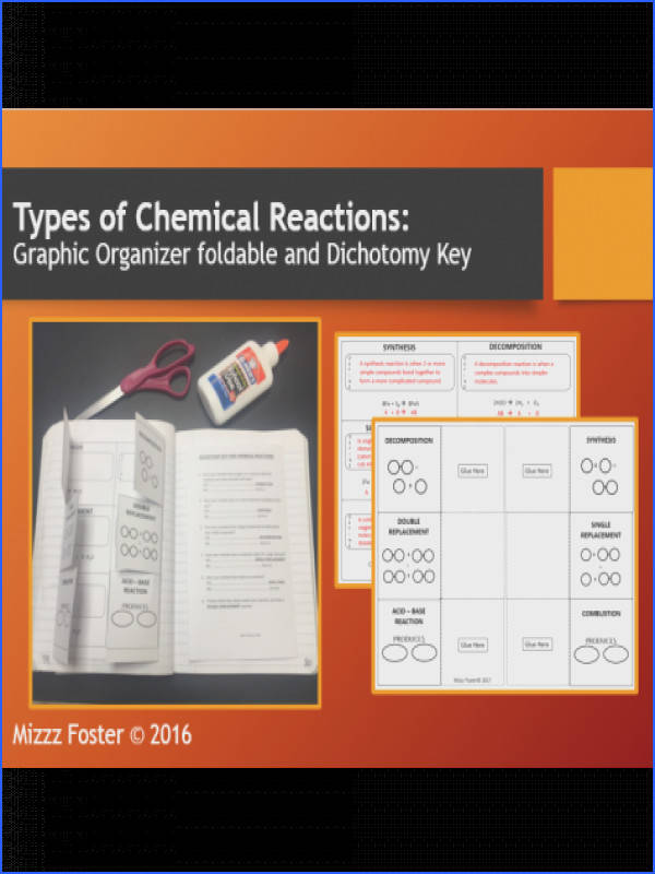 Types of Chemical Reactions Graphic Organizer Foldable with Dichotomy