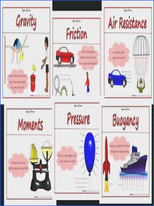 types of forces worksheet as well as types of forces posters link has been fixed perfect